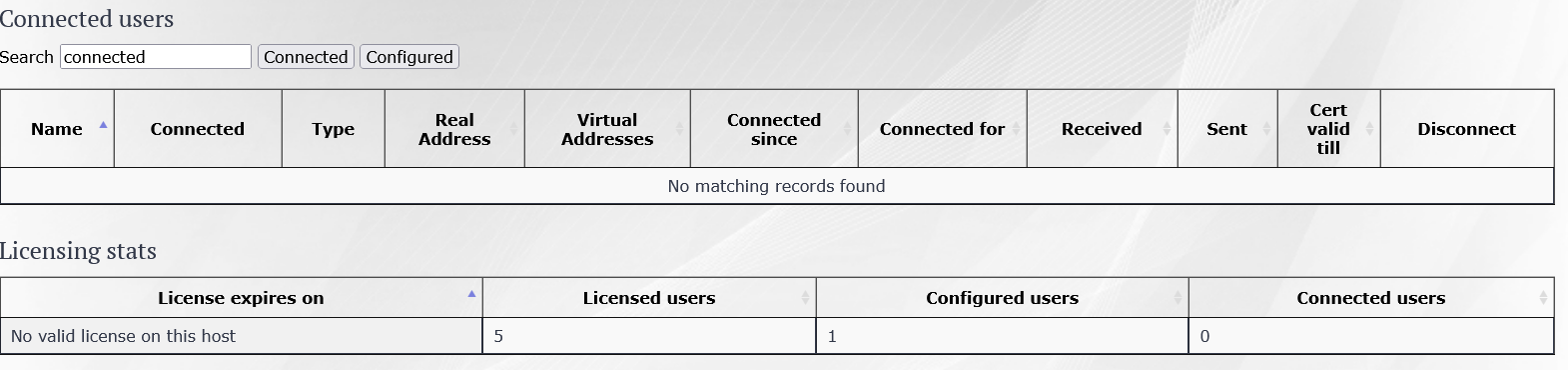 Screenshot 2021-06-10 at 11-39-10 OpenVPN4UCS Connected Users